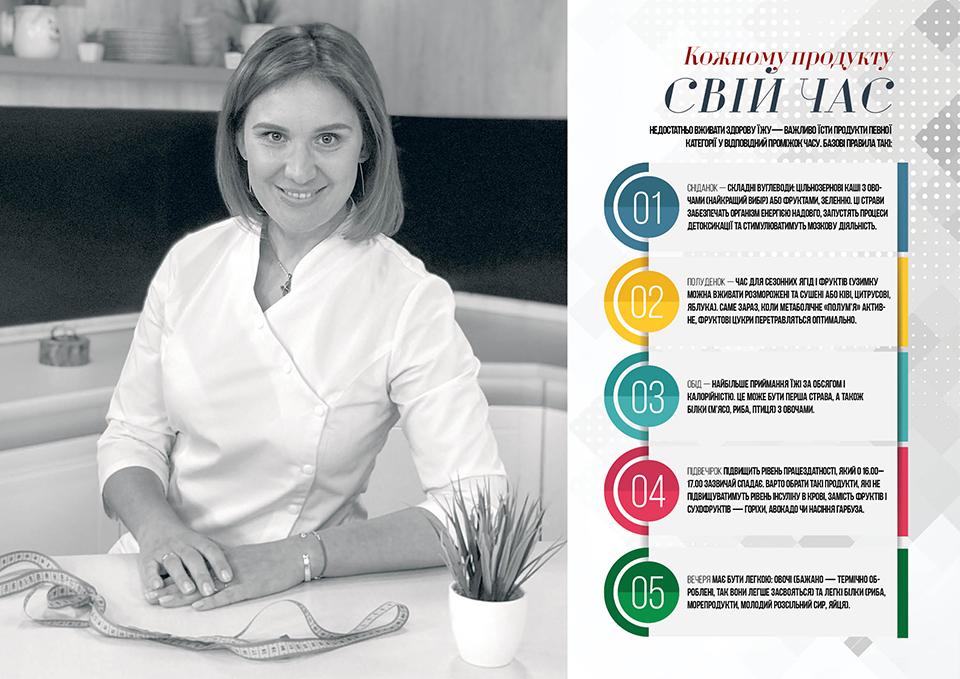 Наталія Самойленко